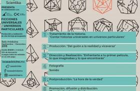 CONVOCATORIA FICCIONES UNIVERSALES / UNIVERSOS PARTICULARES