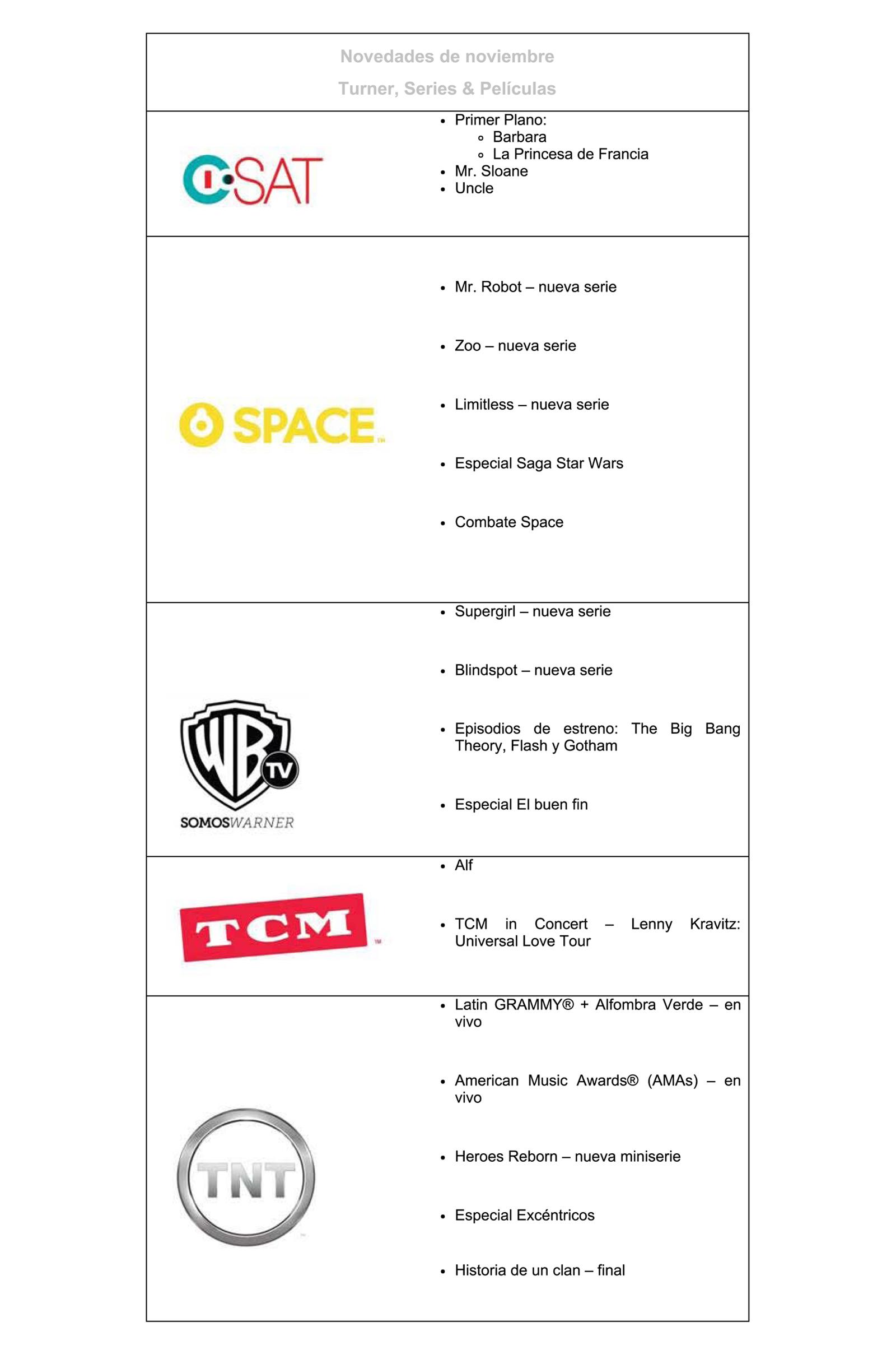 Gmail - Fwd: En noviembre I.Sat, Space,...rner Channel presentan